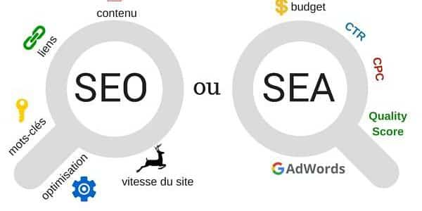 formation referencement web montreal seo vs google ad