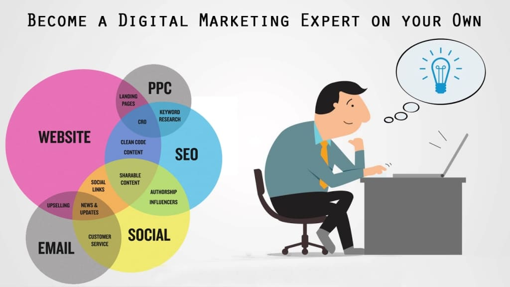 devenir consultant freelance web marketing expert