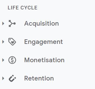cycle de vie analytics 4