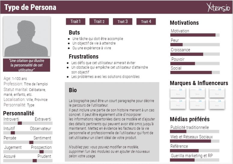 Définir des personas pour la rédaction de contenu web